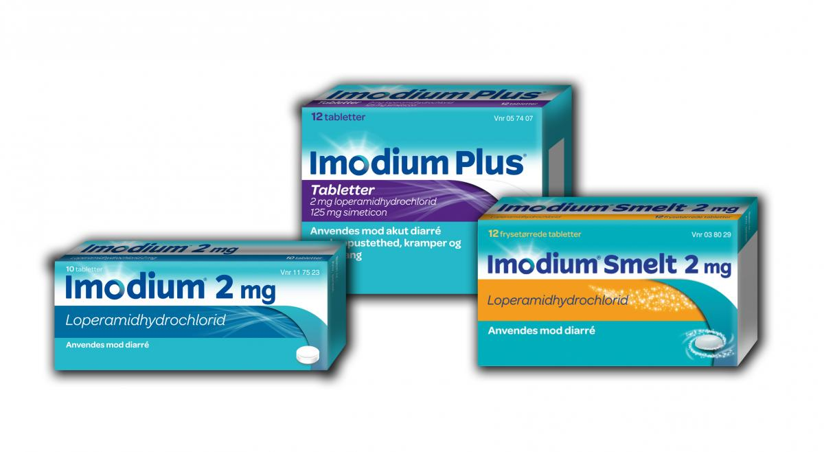 IMODIUM produktsortiment